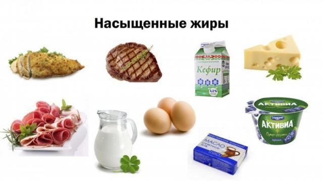 Самое полезное для здоровья растительное масло: насыщенные жиры