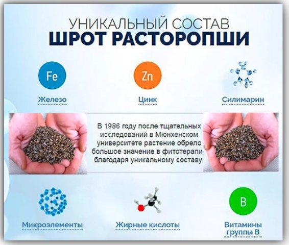 Масло расторопши: польза и вред, как принимать Химический состав расторопши