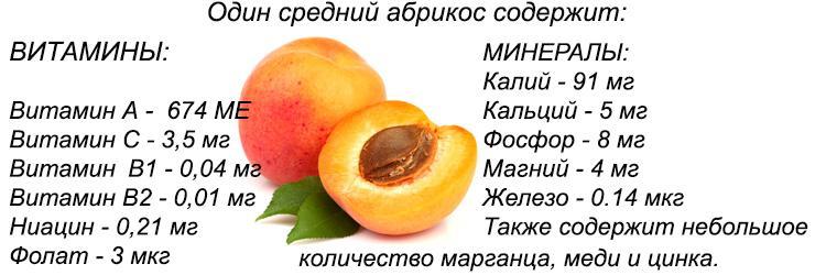 состав абрикоса витамины