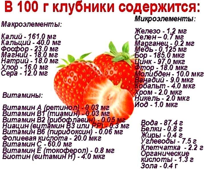 чем полезна клубника: состав ягод