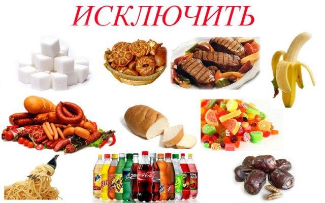 Продукты которые можно кушать при сахарном диабете