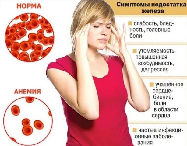 Как повысить гемоглобин дома