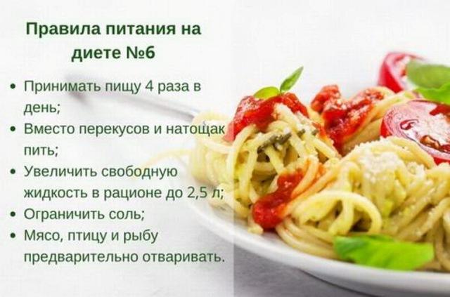 подагра: симптомы, диета №6
