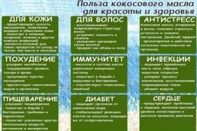 Кокосовое: полезные свойства и как использовать