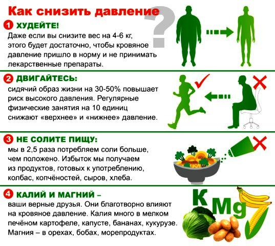 Какие продукты снижают давление у человека