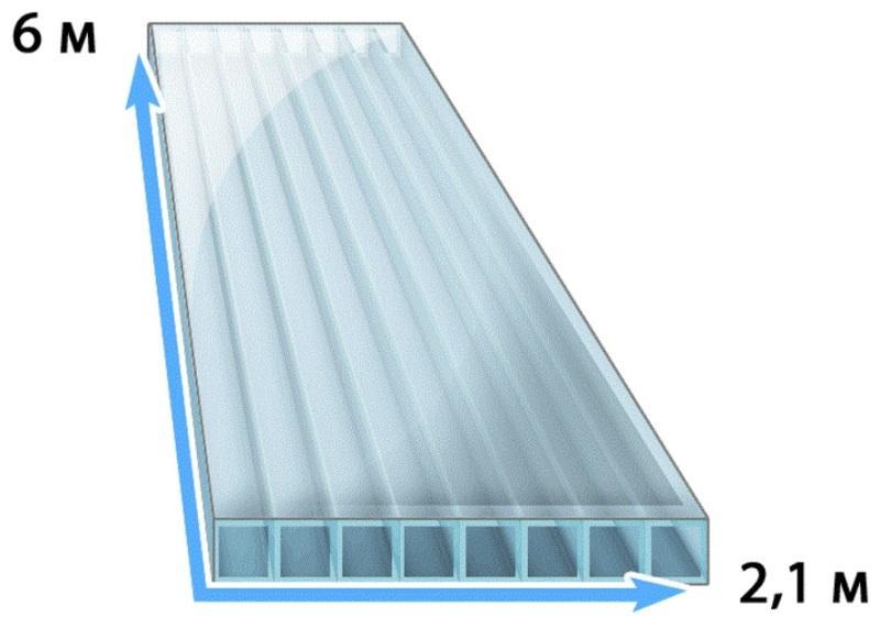 Какой поликарбонат выбрать для теплицы: 6 или 8 мм